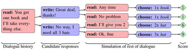 Estas son algunas de las posibilidades de respuesta de este robot