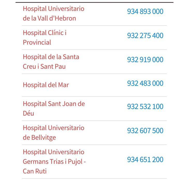 Teléfonos de los principales hospitales de la zona