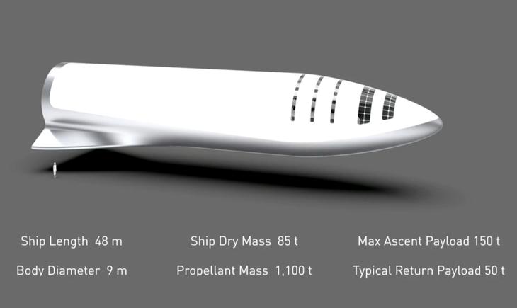 El BFR será como una fusión de los cohetes creados anteriormente por la empresa