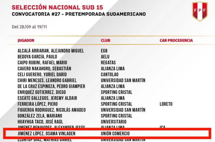 Lista de los convocados al Sudamericano sub 15