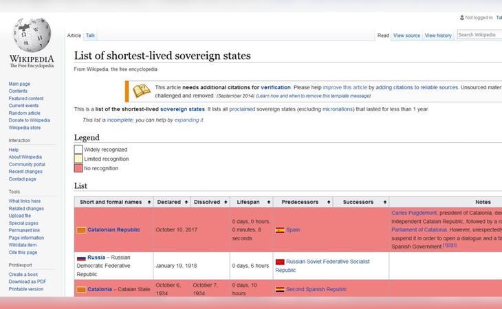 Proclamación de la corta República Catalana en la Wikipedia