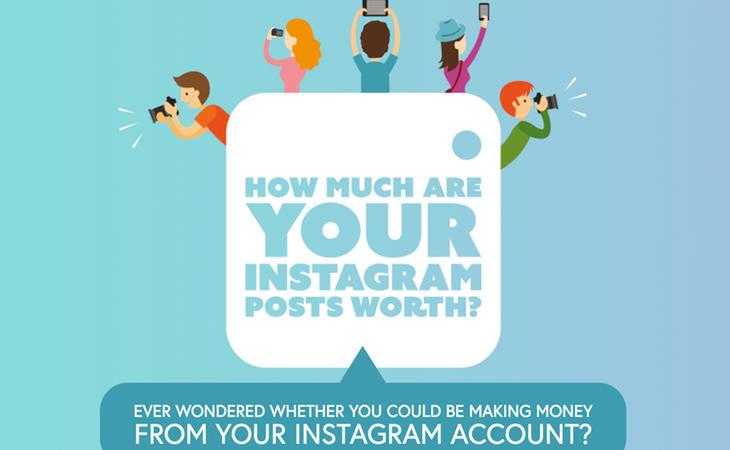 ¿Cuánto valen tus públicaciones de Instagram?Infiki te invita a averiguarlo