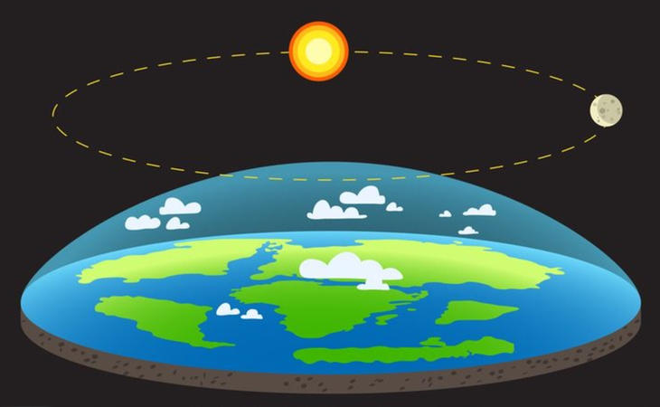 La teoría de que la Tierra es plana no se sustenta bajo ninguna hipótesis