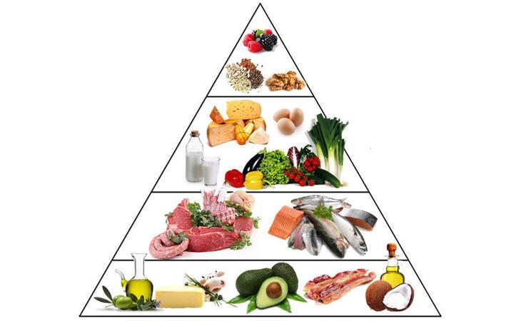 La dieta cetógenica tiene como principal alimento al aguacate