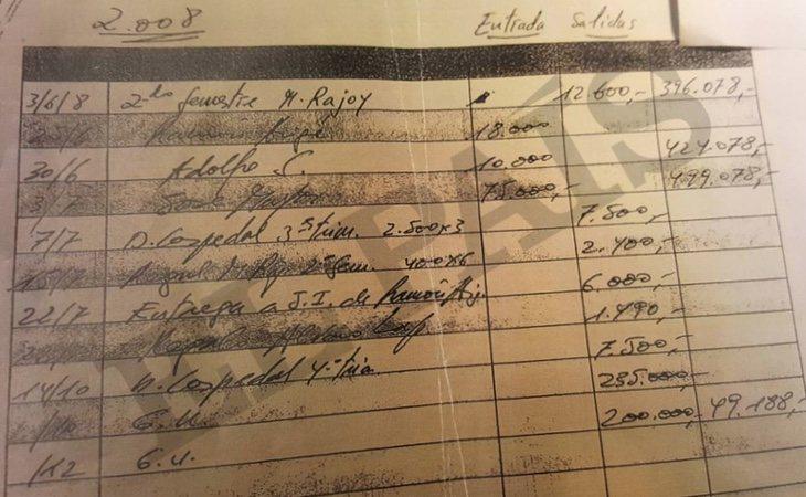 Documentos modificados por Bárcenas. y entregados por El País a Anticorrupción