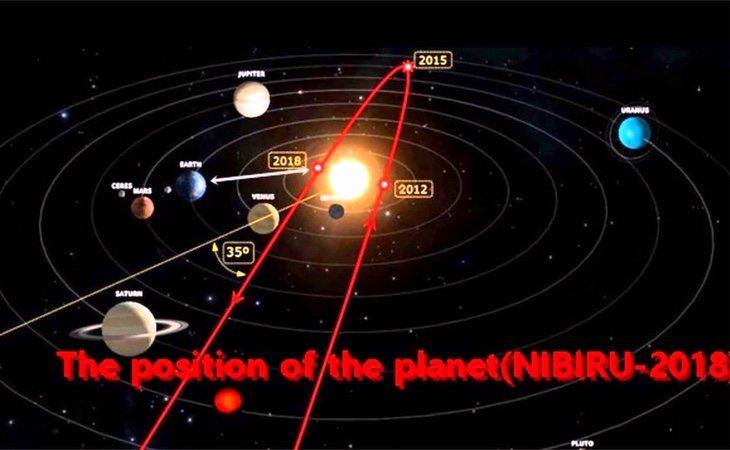 Esa sería la posición del planeta
