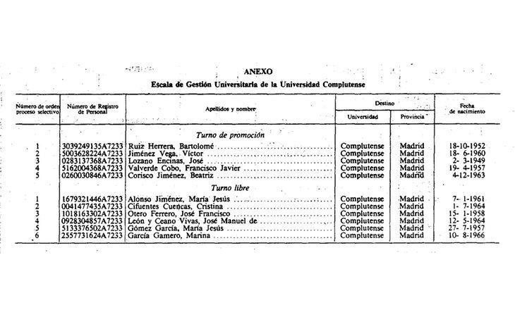 El BOE recogió en 1990 el nombramiento de Cifuentes como funcionaria de clase B
