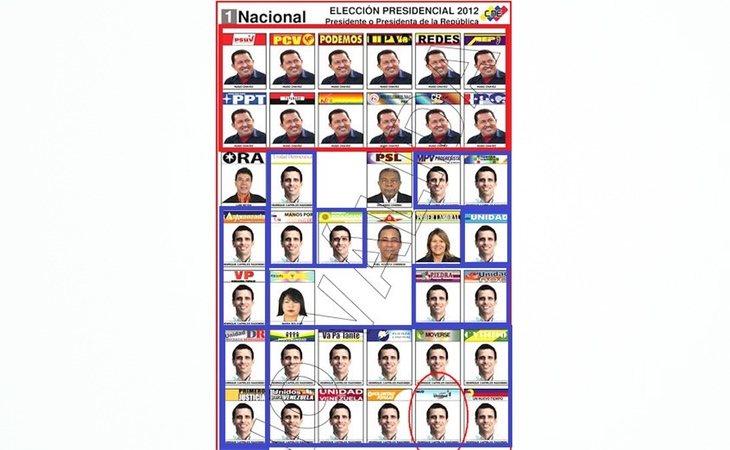 El listado electoral completo de 2012, donde Capriles emerge en 22 candidaturas