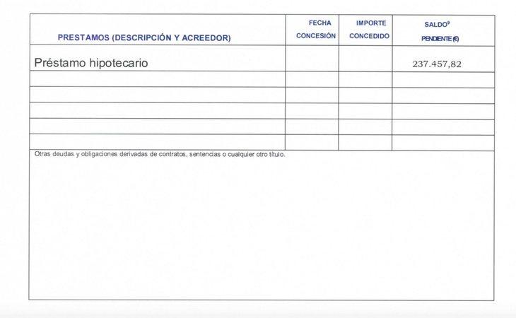 Imagen de la declaración de bienes y rentas de la Asamblea, donde se oculta la información del préstamo