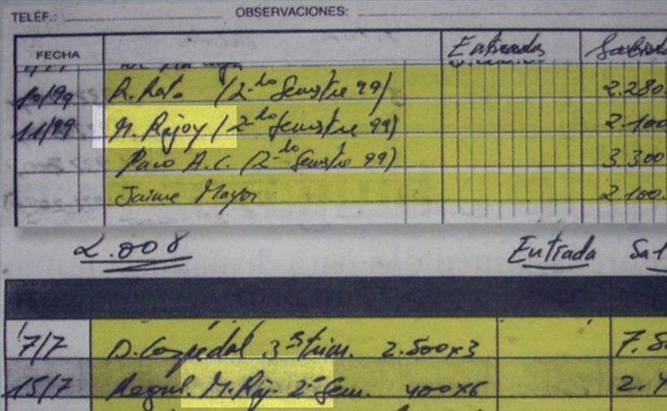 Bárcenas podría presentar más pruebas sobre la implicación de M. Rajoy