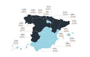 Andalucía y Canarias son las Comunidades con menor absentismo laboral de toda España