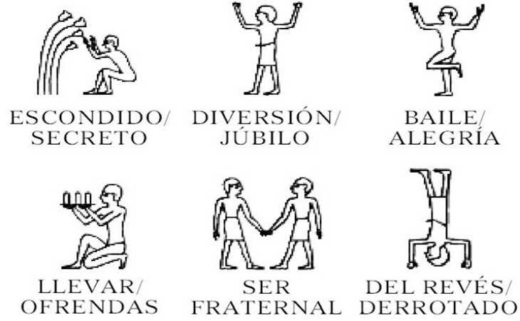 Traducción de diferentes jeroglíficos