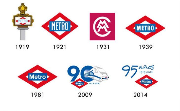 Evolución del logo del Metro de Madrid