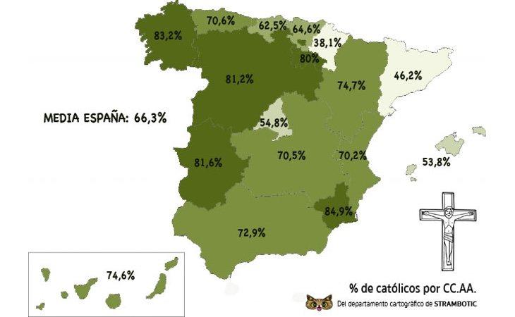 Porcentaje de católicos por CCAA según el CIS