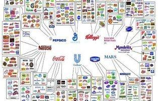 El gráfico que demuestra que todo lo que comes está en manos de 10 multinacionales