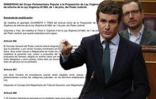 El PP copia una ley obsoleta de 1980 para reformar el Poder Judicial