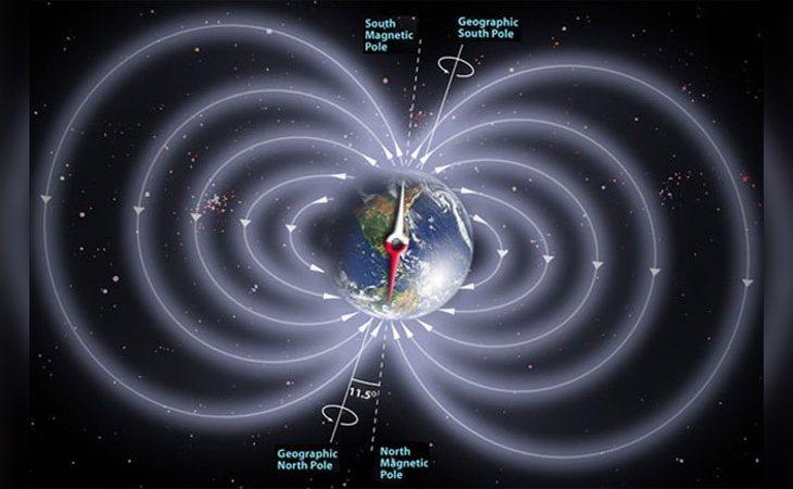 En las inversiones anteriores, la magnetosfera necesitó un milenio para reajustarse