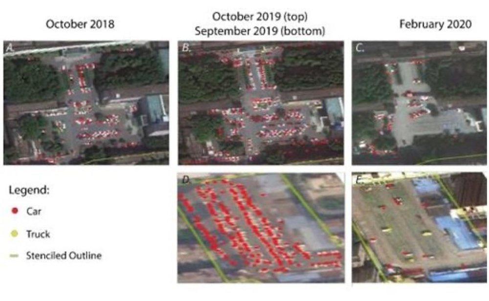 Gráfica de la comparativa del tráfico frente a los hospitales en Wuhan