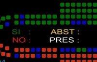 PP, C's y VOX aprueban bajadas de impuestos en Andalucía